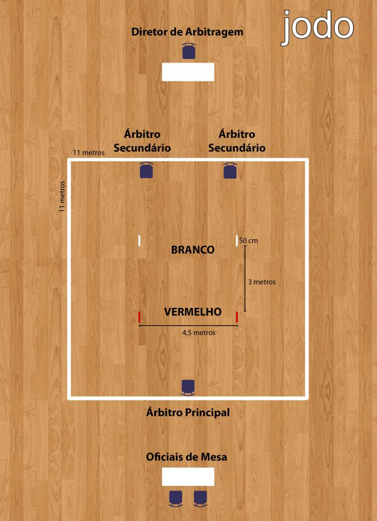 Área de Competição